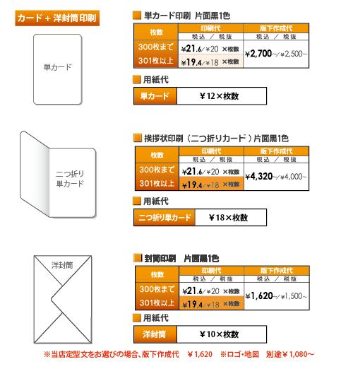 カード+洋封筒印刷